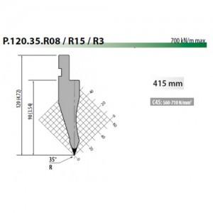 p r rolleri top tool degree